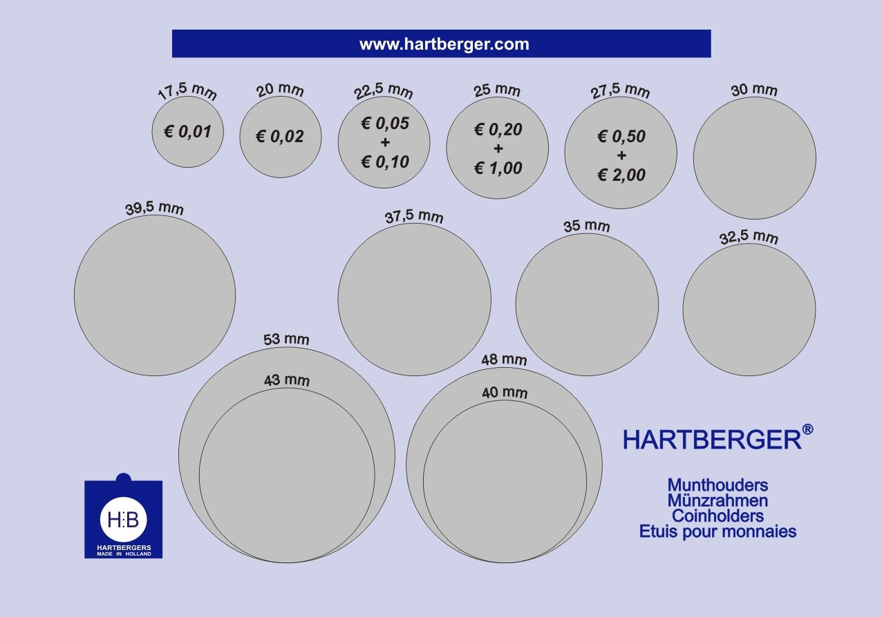 Hartberger diameterkaart